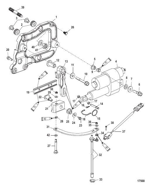 Cхема Компоненты механизма переключения передач