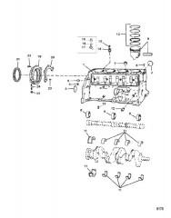 Схема Блок цилиндра Поршень и подшипники