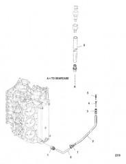 Спидометр/напорная система