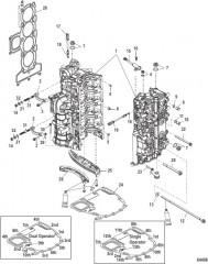 Блок цилиндра