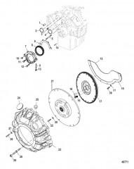 Схема Блок цилиндров – корпус маховика Бортовые двигатели