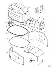 Схема Верхний кожух и передняя накладка