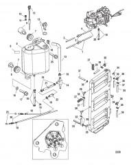 Схема Система смазки 250