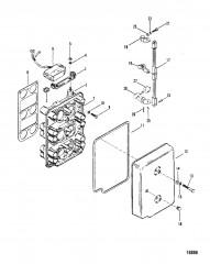 Пластина обогатителя и рычаги газа (Конструкция II)