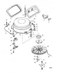 Схема Ручной стартер Вручную