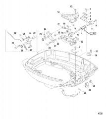 Тяга газа/управления переключением передач (Модели без рукоятки)