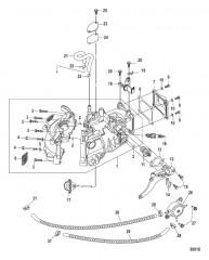 Схема Блок цилиндра Модели EPA, сер. номер 0R448033 и выше