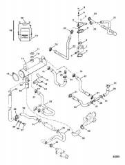 Схема CLOSED COOLING SYSTEM
