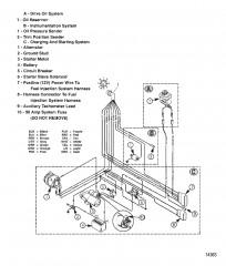 Электрические компоненты (Электропроводка двигателя)