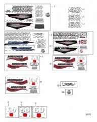 Схема Наклейки – верхний кожух