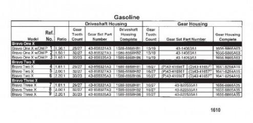 Схема узла поворотно-откидной колонки (Бензиновый двигатель) Bravo X (I/II/III)