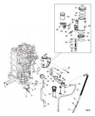 Схема Блок цилиндров правого борта/Маслоохладитель (1B831000 и выше)