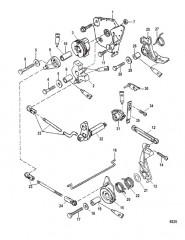 Тяга газа/тяга управления переключением передач (Румпельная рукоятка)