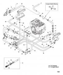 Стандартная система охлаждения (Простой слив)