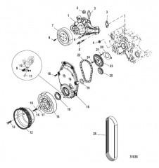 Схема Передняя крышка и циркуляционный насос