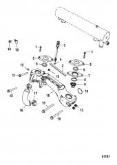 Система охлаждения Перепускная труба