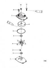 Схема Компоненты водометного насоса