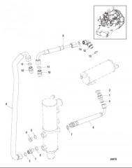 Схема Маслопроводы трансмиссионного масла С охладителем воды с коробкой отбора мощности