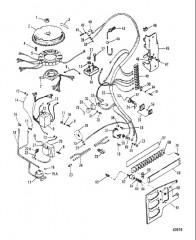 Компоненты системы зажигания (Модели 91E)
