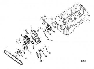 Схема Блок цилиндра Передняя крышка и циркуляционный насос