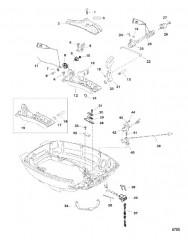 Тяга газа/управления переключением передач (Модели с рукояткой)