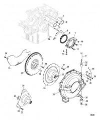 Схема Cylinder Block (Flywheel Housing and Rear Main Seal)