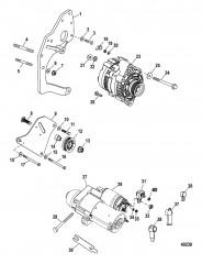 Электрические компоненты (Стартер и генератор)