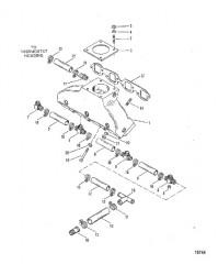 Схема Трансмиссия и тяга управления переключением передач (С/н 5670317 и выше)