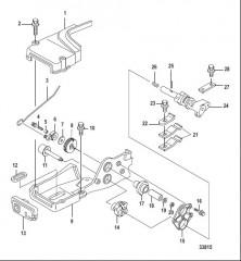Схема Shift Manual