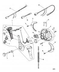 Дистанционное управление – 4000 GEN II (Пистолетная рукоятка) Панельное крепление