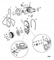 Компоненты двигателя (Водяной насос и передняя крышка)