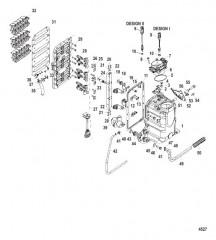 Схема Компоненты блока подачи воздуха и топливной направляющей