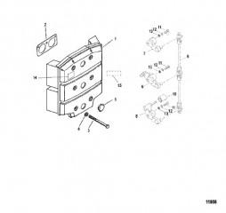 Пластина аттенюатора и рычаги газа