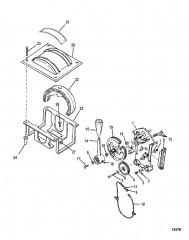 Консоль Commander двухрычажная углубленная (14520A1 – A5)