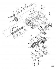 Блок цилиндра Распределительный вал, коленчатый вал и балансировочный вал
