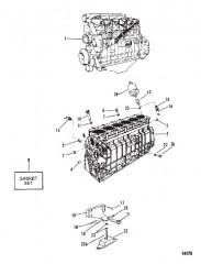 Схема Двигатель/блок цилиндров