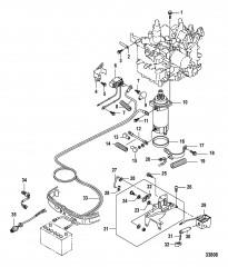 Электрические компоненты Стартер и электромагниты
