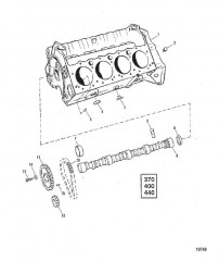 Блок цилиндров и распределительный вал (370/400/440)