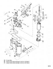 Схема Приборы