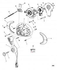 Дистанционное управление – DTS Панельное крепление (883465A1)