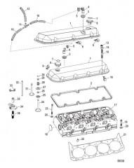 Схема Головка цилиндра