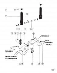 Цилиндр системы дифферента (С/н USA-5503246/AUS-8062734 и ниже)
