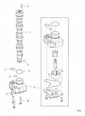 Схема Распределительный вал и масляный насос