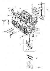 Схема Cylinder Block