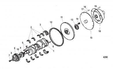 Схема Коленчатый вал Маховик и связанные детали