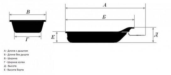 Сани-волокуши 1700 с накладками