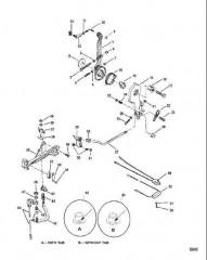 Рычаг газа и шток механизма переключения передач