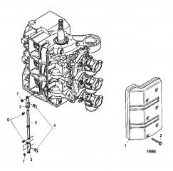 Крышка впускного отверстия / тяга газа