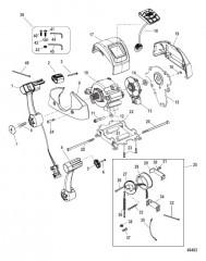 Дистанционное управление – DTS Одна рукоятка/консоль с панелью CAN