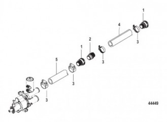 Стандартная система охлаждения Шланги насоса забортной воды